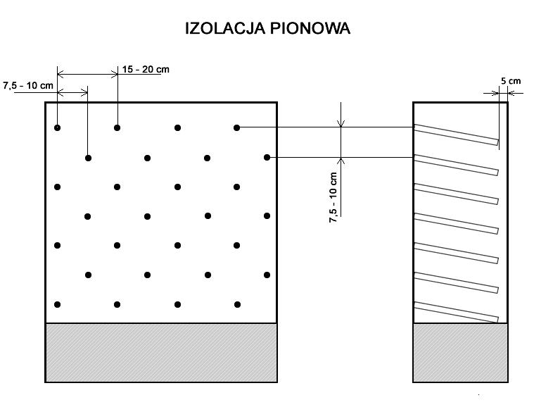 Iolacja pionowa - Iniekcja Krystaliczna - Pujer